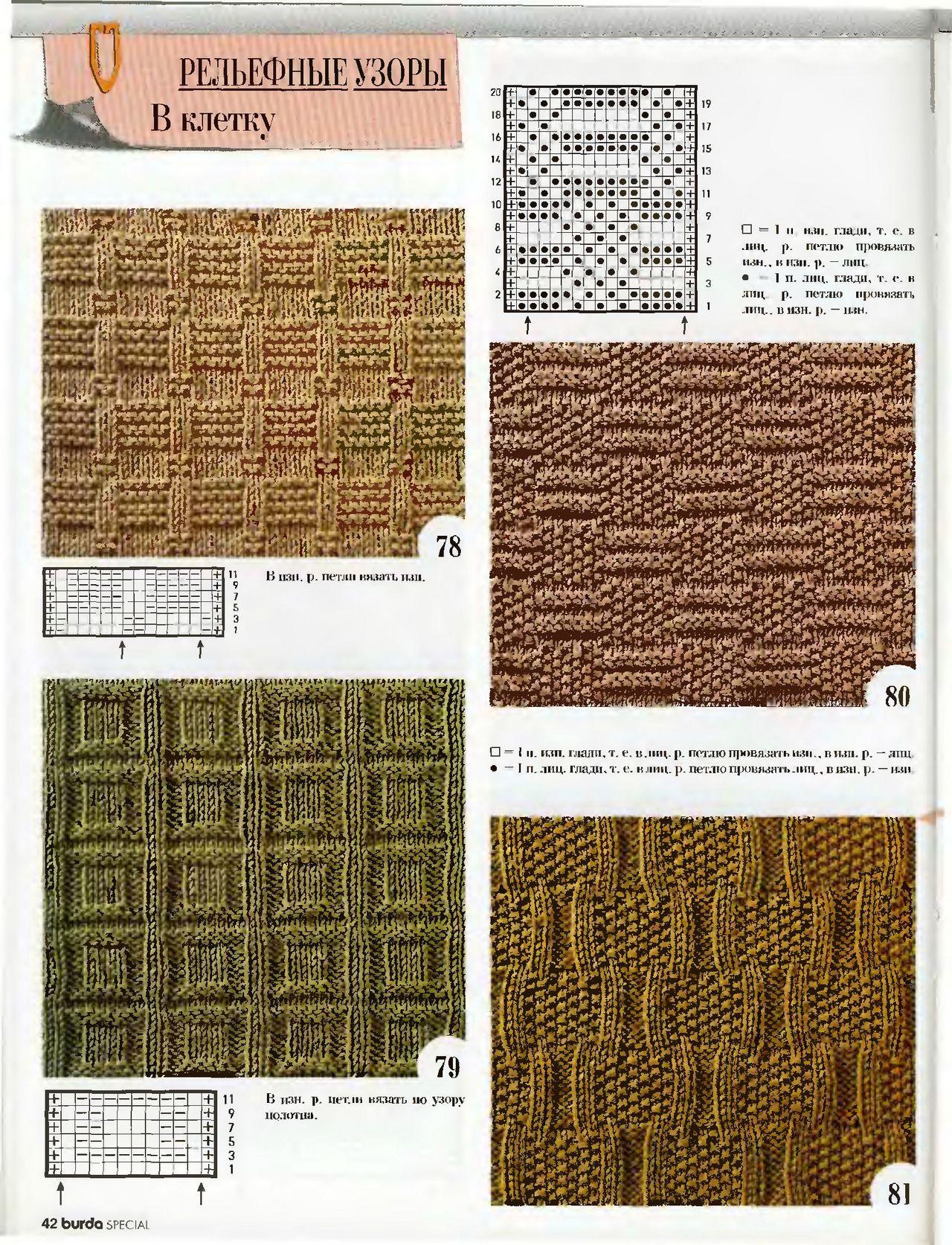 Рельефные узоры спицами с описанием и схемами фото