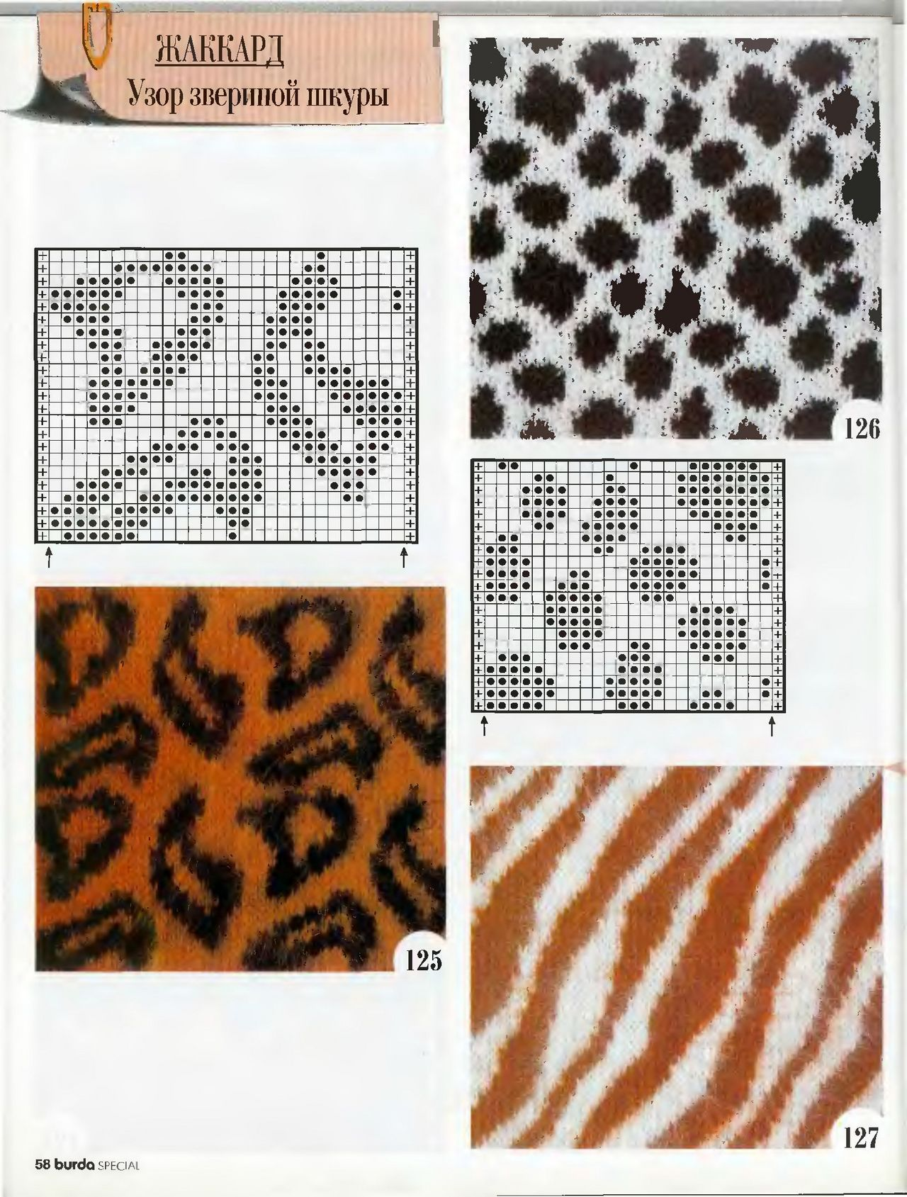Двухцветные узоры для вязки